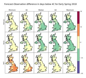 Forecast-Observation difference (web)