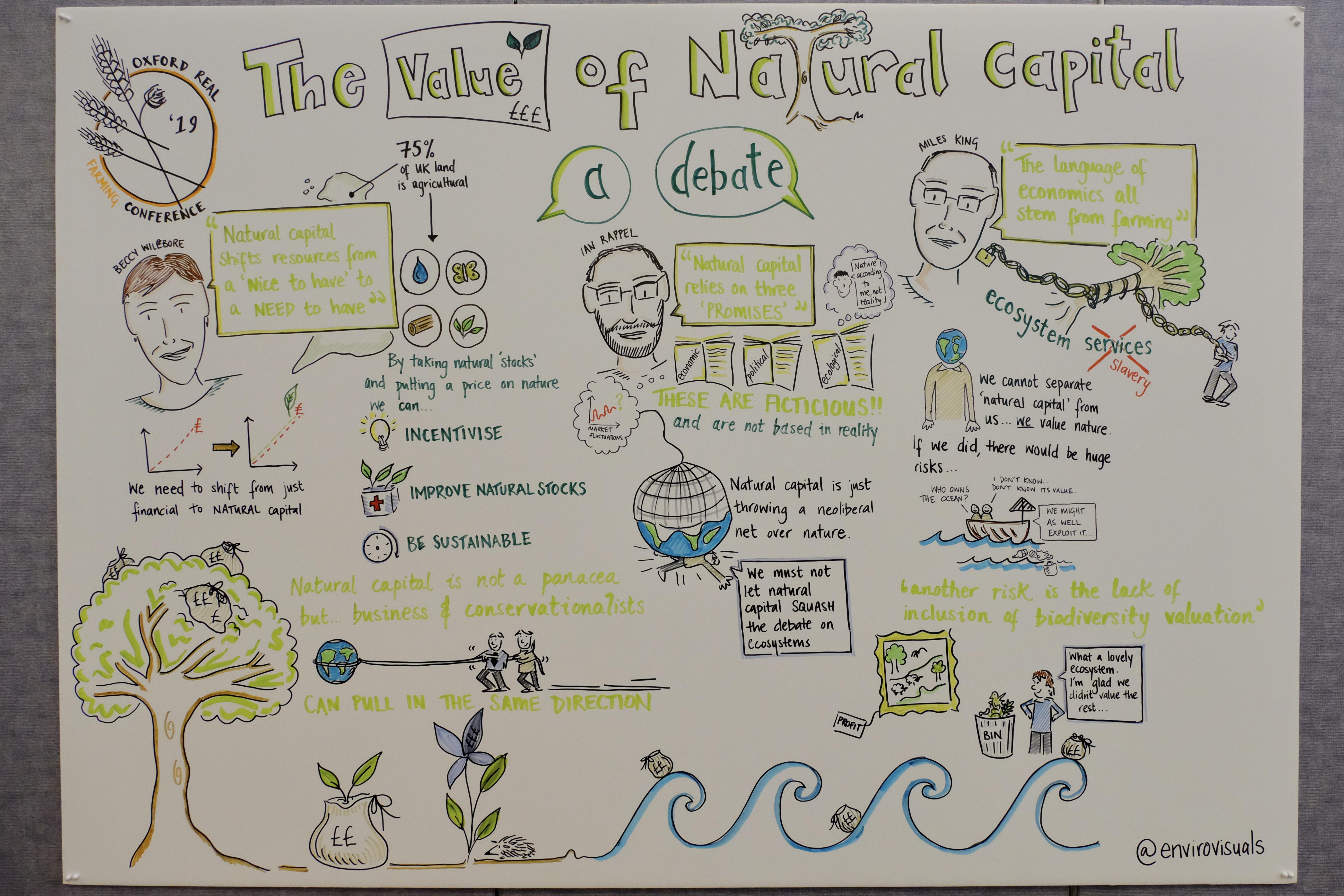 natural capital credit Hugh Warwick