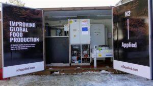 N2 Applied on farm nitrogen production