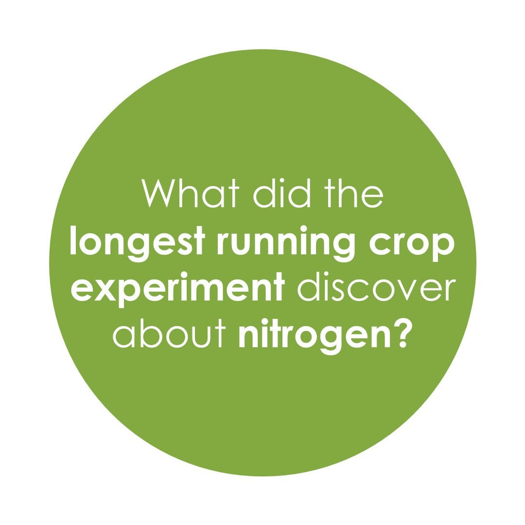 What did the longest running crop experiment discover about nitrogen?