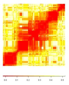 Heat map of chromosome 1A in NIAB2015 (photo from Wiley)